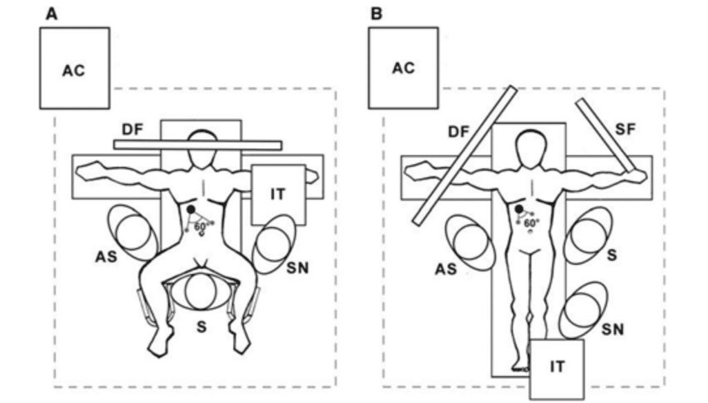 методы удаления желчного